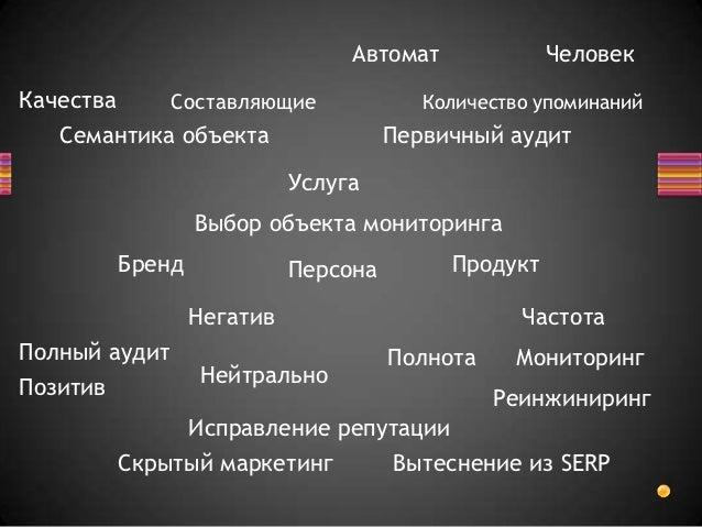 Автомат             ЧеловекКачества    Составляющие               Количество упоминаний   Семантика объекта               ...