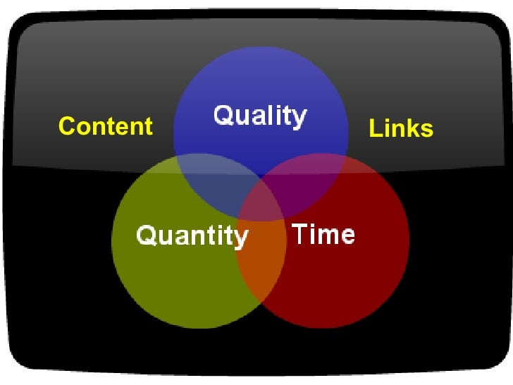 SEO Considerations Content Links