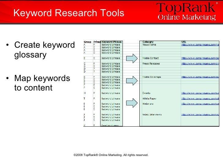 <ul><li>Create keyword  glossary </li></ul><ul><li>Map keywords to content </li></ul>Keyword Research Tools