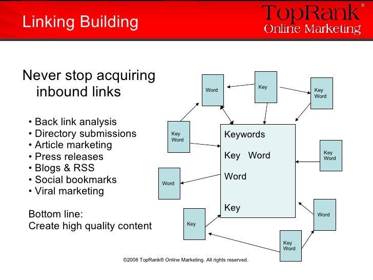 <ul><li>Never stop acquiring  inbound links </li></ul>Linking Building Keywords Key  Word Word Key <ul><li>Back link analy...