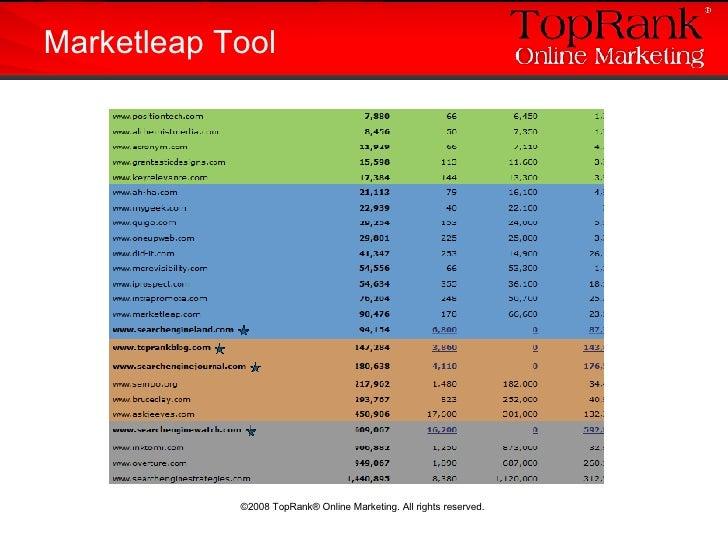 Marketleap Tool