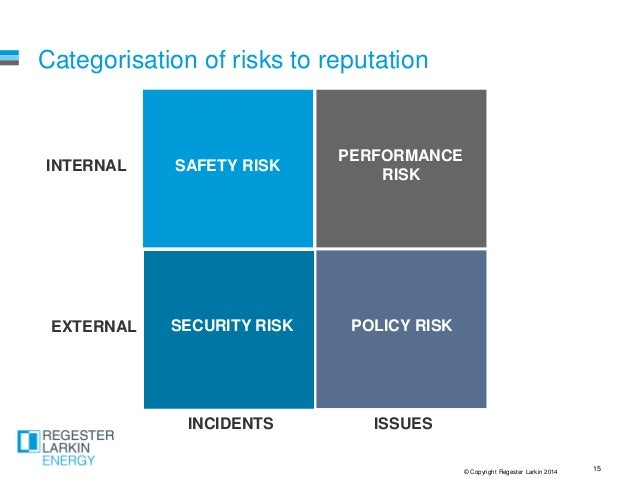 managing risk to reputation a Iso 31000:2018, risk management – guidelines, provides principles, framework and a process for managing risk  damage to reputation or brand, .