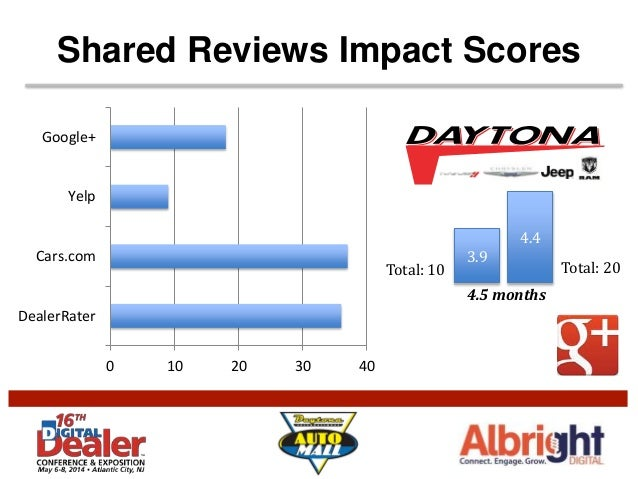 case analysis sears auto center Sears auto center's operations performance – particularly at the regional retail level – was difficult to analyze, let but this isn't a case study.