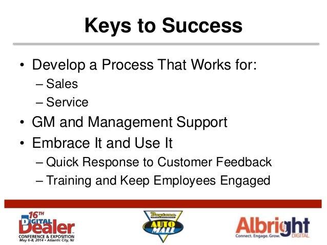 Daytona Auto Mall >> Reputation Management The Right Way Case Study Daytona Auto Mall Di