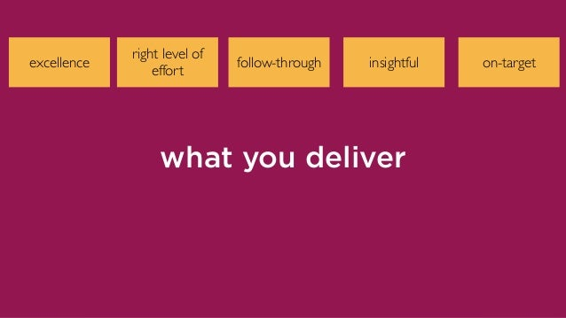 what you deliver insightful on-targetexcellence follow-through right level of effort
