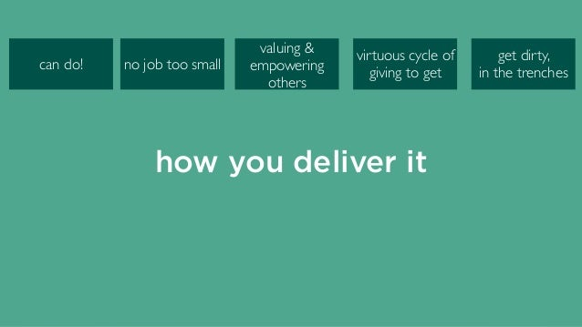 how you deliver it get dirty,  in the trenches can do! valuing & empowering others no job too small virtuous cycle of giv...
