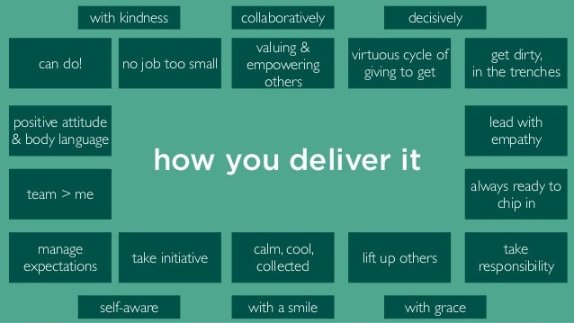 how you deliver it always ready to chip in calm, cool, collected lead with empathy take initiative get dirty,  in the tre...