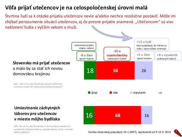 Analytické správa  Slide 2