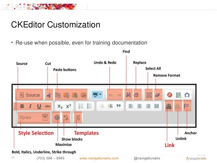 CKEditor Customization• Re-use when possible, even for training documentation33        (703) 584 – 8949   www.navigationar...