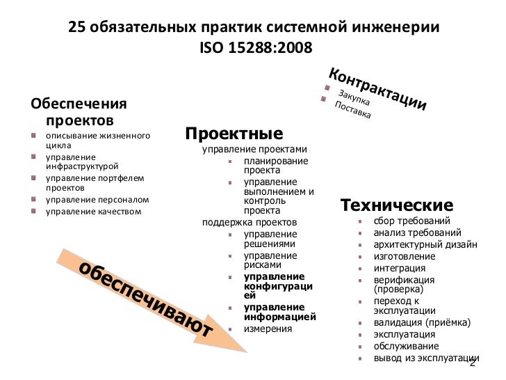 Инженерия требований Slide 2