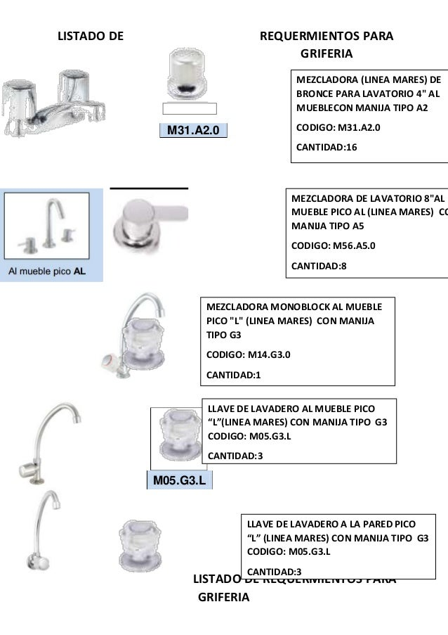 LISTADO DE REQUERMIENTOS PARA GRIFERIA LISTADO DE REQUERMIENTOS PARA GRIFERIA M31.A2.0 M05.G3.L MEZCLADORA (LINEA MARES) D...