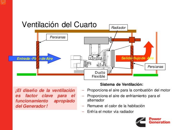 Requerimientos del flujo de aire para el cuarto de generación