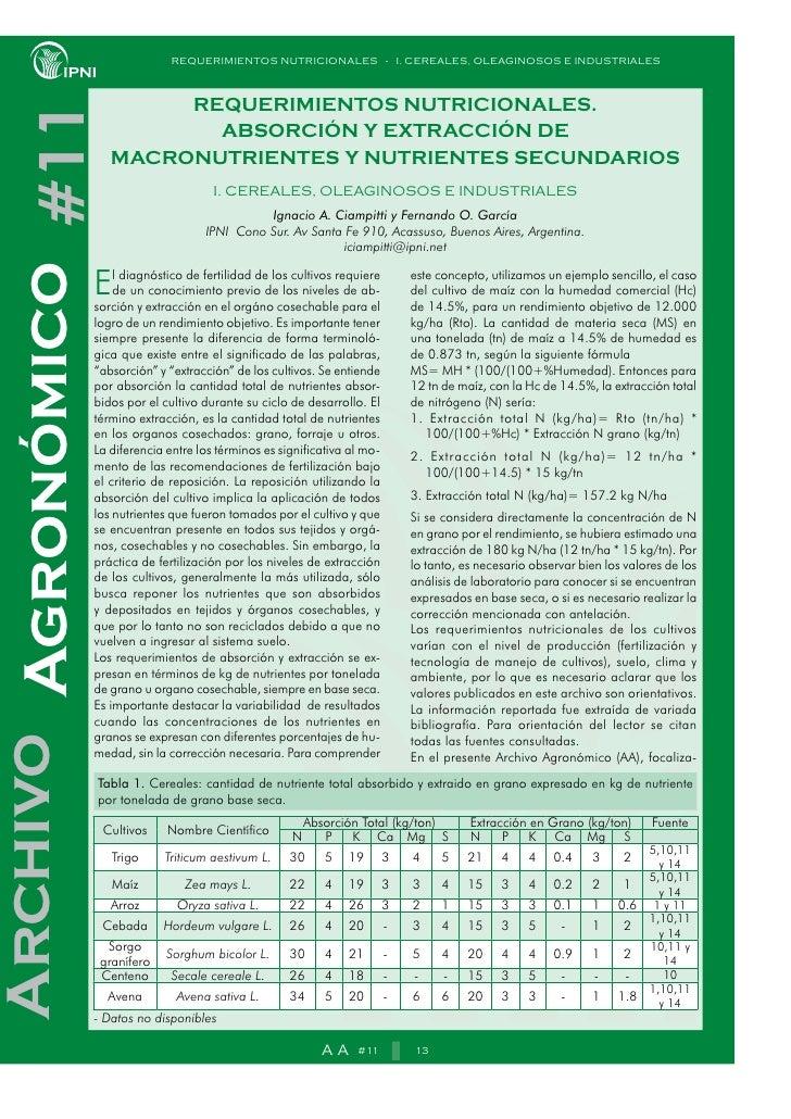 REQUERIMIENTOS NUTRICIONALES - I. CEREALES, OLEAGINOSOS E INDUSTRIALES                                   REQUERIMIENTOS NU...