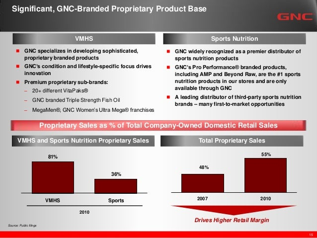 GNC Presentation on Growth from 2011