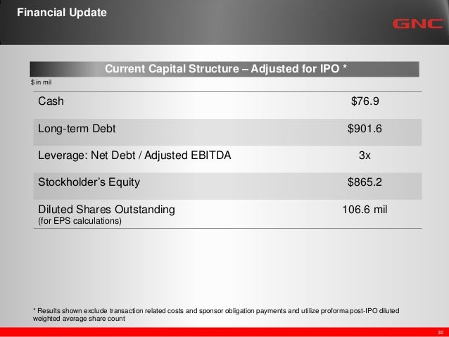 Current equity holders post ipo