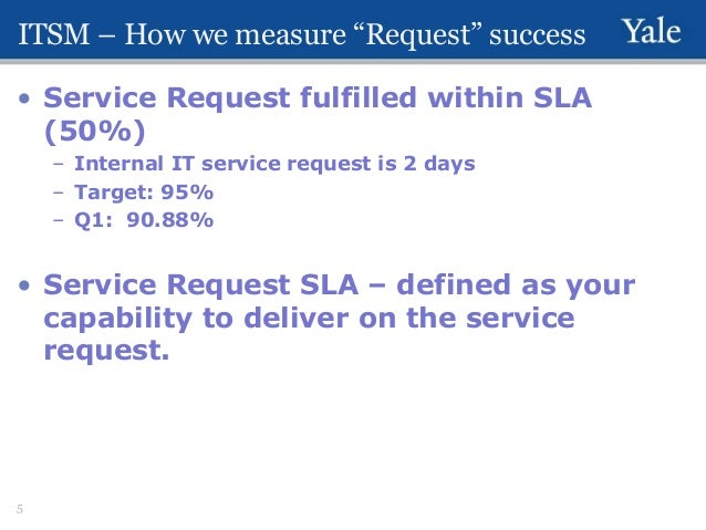 Request management lunch and learn v3