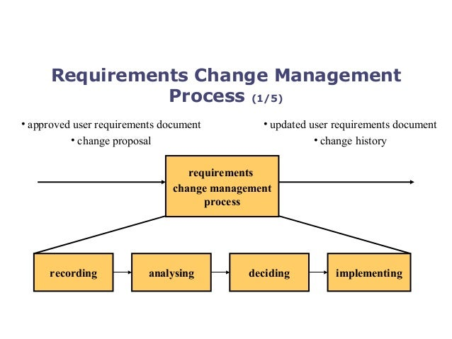 change management thesis proposal