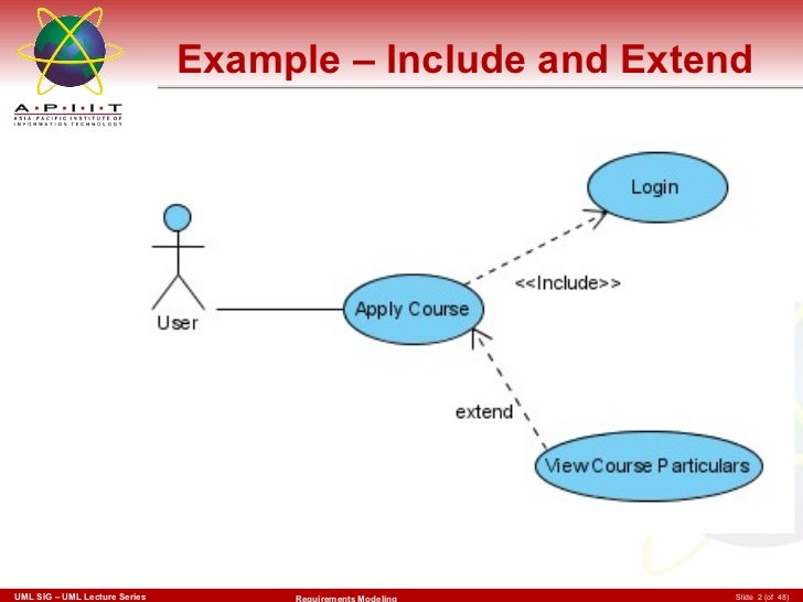 Use case diagram example include and extend ccuart Choice Image