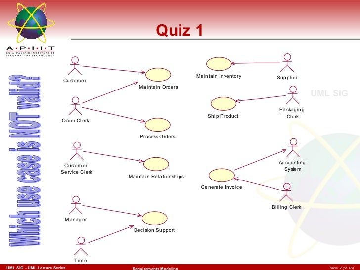 Case diagram quiz 1 which use case is not valid ccuart Gallery