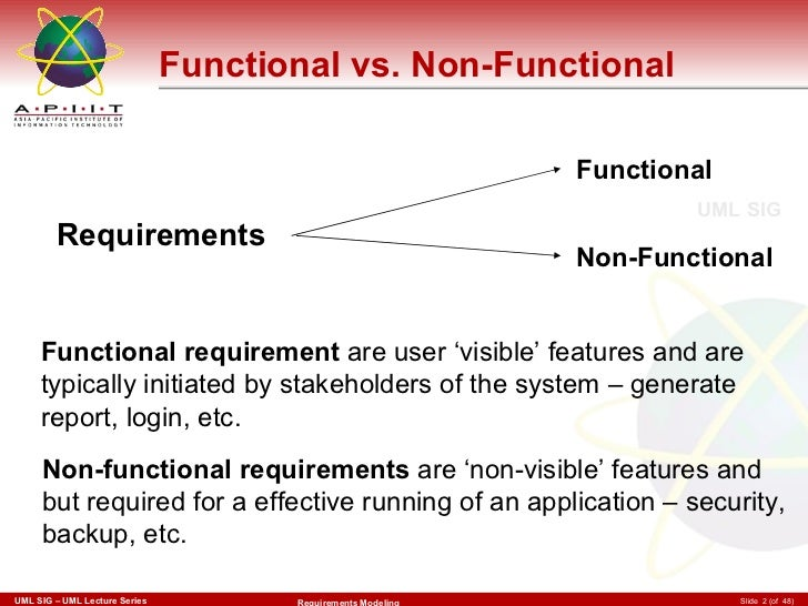 functional requirement In software engineering and systems engineering, a functional requirement defines a function of a system or its component a function is described as a set of inputs.