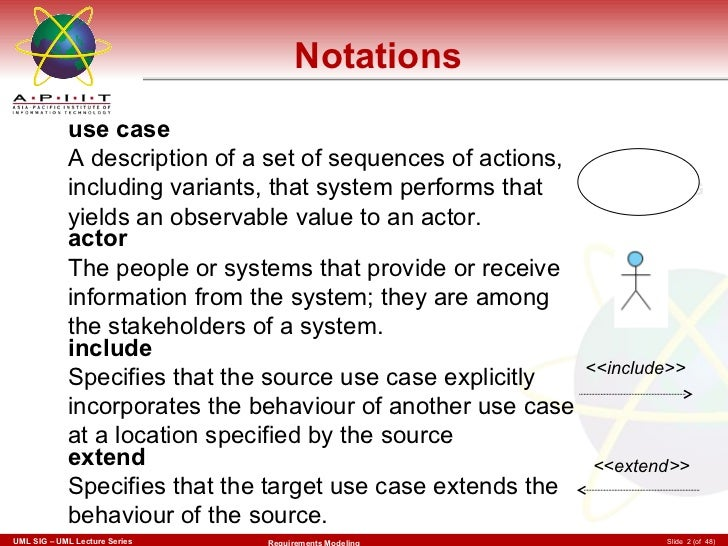 Use case diagram 8 notations use case a description of a set of sequences ccuart Images