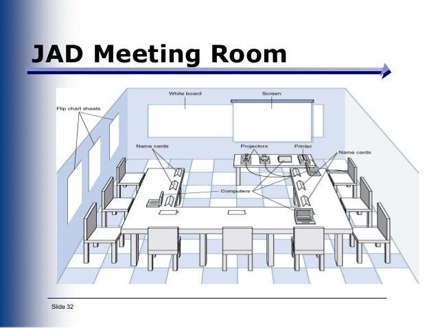 what is rad jad lean learning revolution