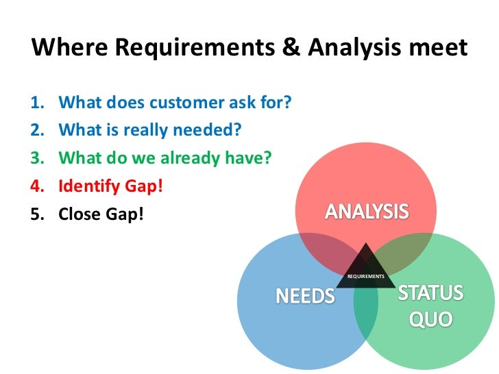 Requirements Analysis 2011