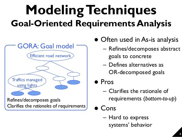 How Can You Improve Your As-Is Models? Requirements Analysis Methods …