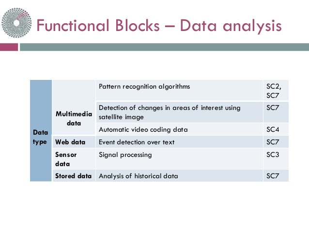 An analysis of methodolgy and required specifications in video on demand services