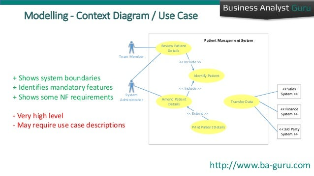 Requirements engineering process 10 ccuart Images