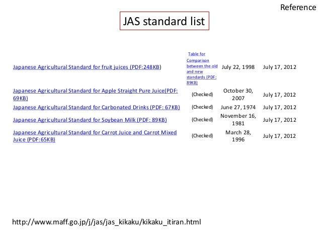Requirements for Food Packaging & Legislation in Japan 2013