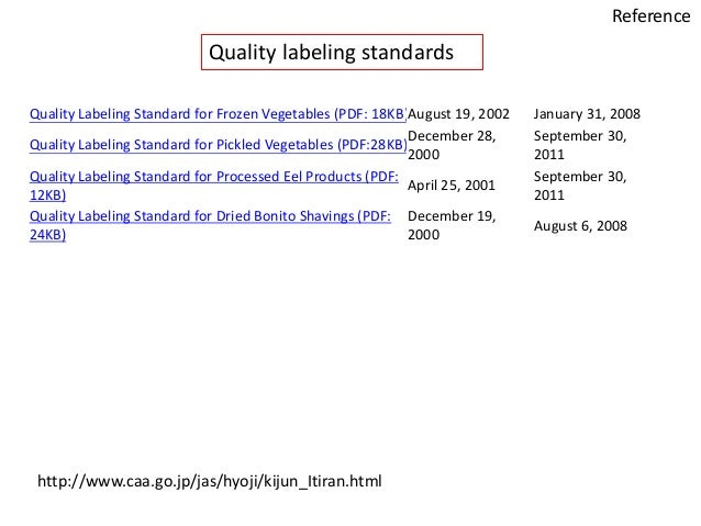 Requirements for Food Packaging & Legislation in Japan 2013