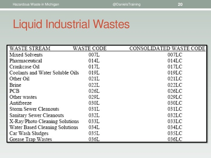 Printable Hazardous Waste Labels Washington State Department Of Ecology Print