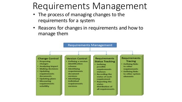 Requirements Management Kimoterrainsco - What is requirements management