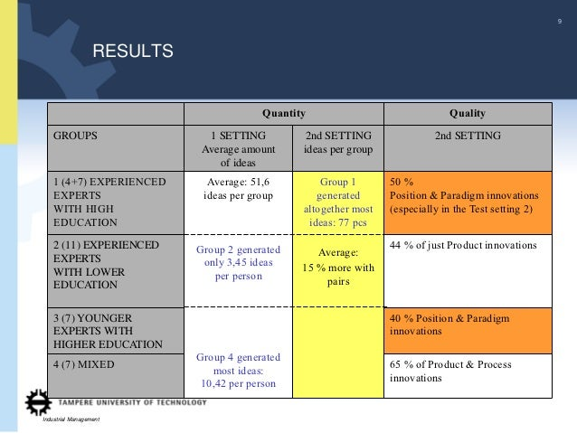 9                  RESULTS                                         Quantity                              Quality    GROUPS...