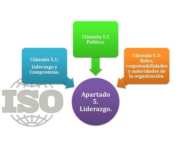 Norma Iso 9001 2015 Requisito 5 Liderazgo