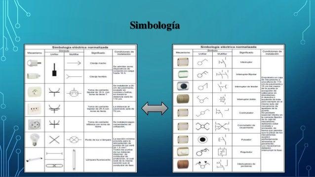 Requisitos para la presentacion de planos electricos y for Simbologia arquitectonica para planos