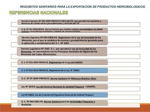 Decreto Supremo Nº 004-2009-PRODUCE TUPA del ITP, que aprueba los requisitos y derechos de trámite de los procedimientos y...