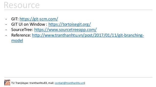 Fullstack - Requiste - GIT & SourceTree