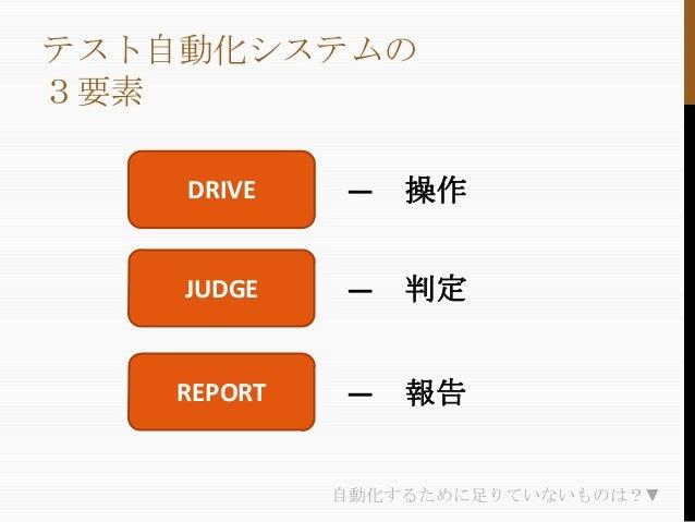 テスト自動化システムの 3要素 DRIVE  ― 操作  JUDGE  ― 判定  REPORT  ― 報告 自動化するために足りていないものは?▼