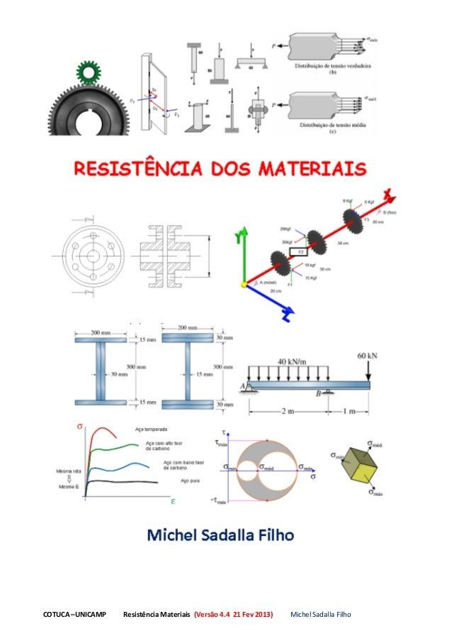 COTUCA –UNICAMP Resistência Materiais (Versão 4.4 21 Fev 2013) Michel Sadalla Filho