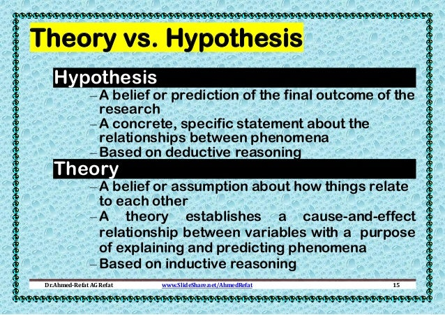 Theory vs. Hypothesis Hypothesis  – A belief or prediction of the final outcome of the research – A concrete, specific sta...