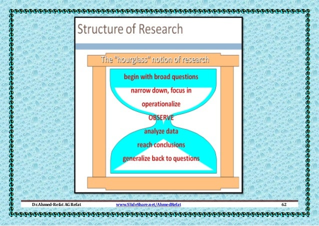 Dr.Ahmed-Refat AG Refat  www.SlideShare.net/AhmedRefat  62