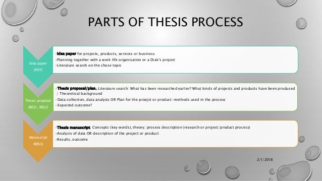thesis work plan template