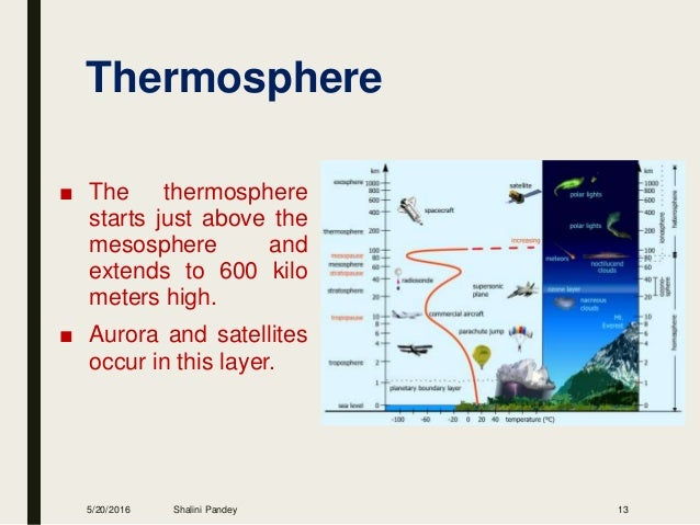 Res525 origin of earth and earth atmosphere 13 ccuart Choice Image