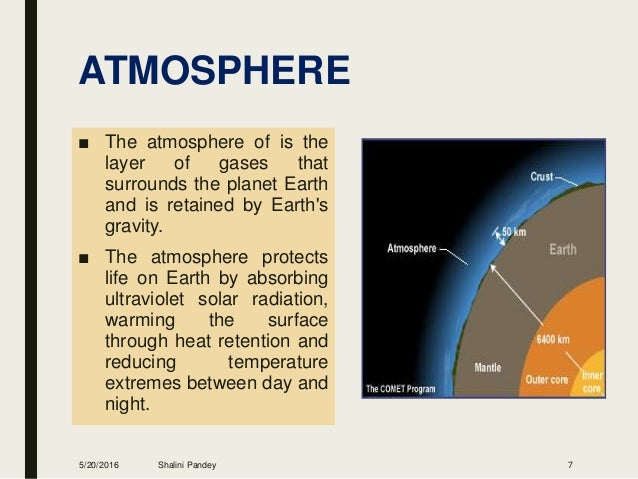 Res525 origin of earth and earth atmosphere atmosphere ccuart Choice Image