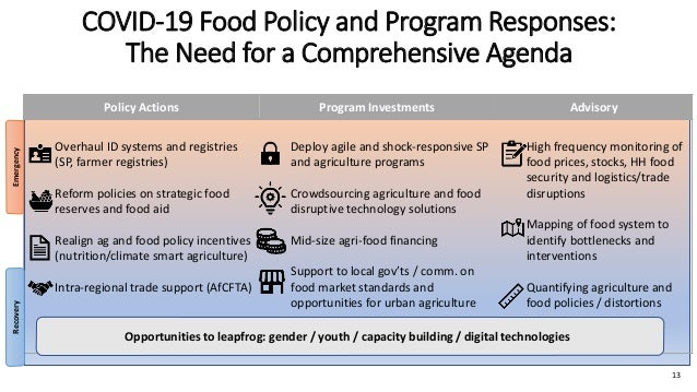 Policy Actions Program Investments Advisory Overhaul ID systems and registries (SP, farmer registries) Reform policies on ...