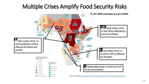 Multiple Crises Amplify Food Security Risks 8 (*) IPC 2020 estimates are pre-COVID Source: WFP 2020, https://reliefweb.int...