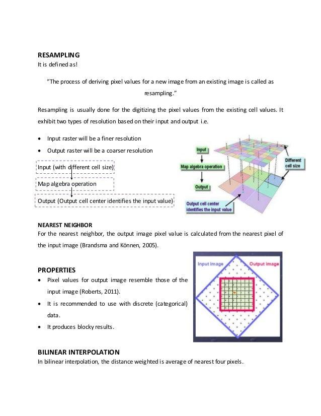 Resampling- GIS