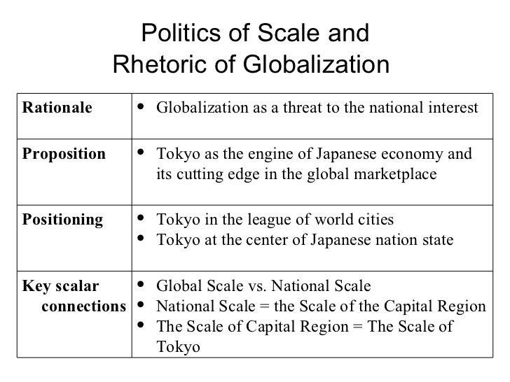 globalization versus regionalization Globalization or regionalization 1 globalization or regionalization joko susanto 2 chart of debate 3 key variables.